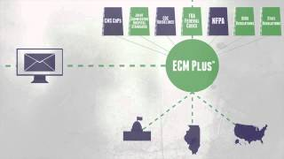 Joint Commission Resources Product Sales Video