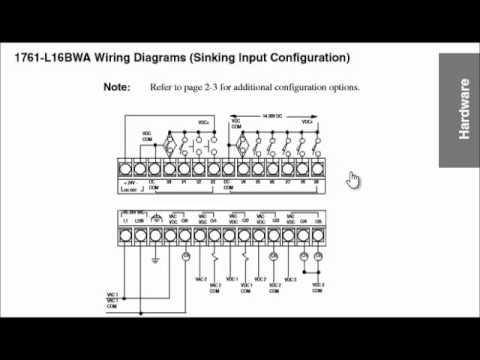 Star Delta Starter furthermore Watch besides Stater Wiring Diagram as well Rs232 To Rj45 Pin Diagram in addition Star Delta Or Wye Delta Motor Wiring. on delta plc wiring diagram