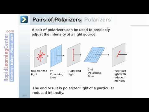 Rapid Learning:  Physical Optics - Polarizing of Light