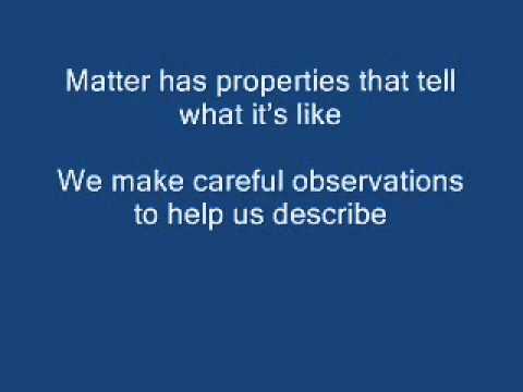 Matter Song Karaoke Version
