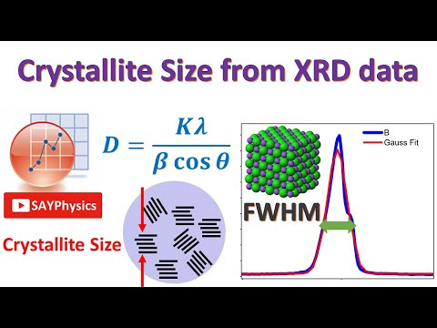 How To Calculate The Crystallite Size From XRD Data Using Origin