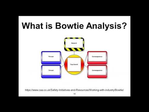 How to enhance Bowtie Analysis using STAMP (Webinar: Sound / Visual quality is rough!)
