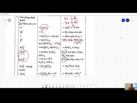 Chuyên đề 2: Nhận biết các chất vô cơ (Phần 1)   Ôn thi HSG Hóa học lớp 9 năm học 2021-2022