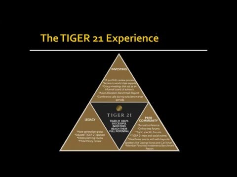 OurCrowd & Tiger21: How High-Net-Worth Investors Stay Ahead