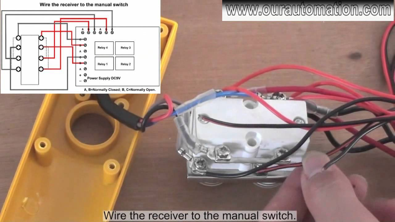 hight resolution of how to achieve wireless crane control