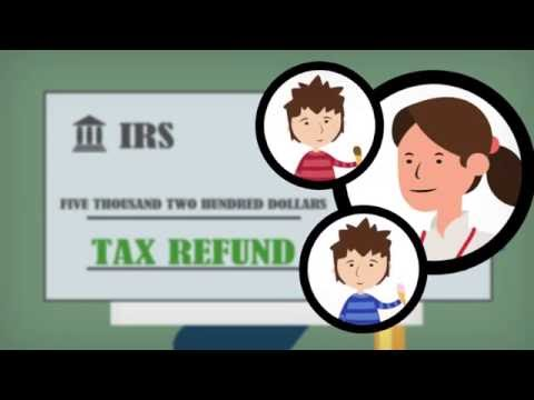 What Is The Earned Income Tax Credit