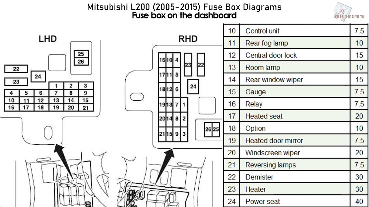 Mitsubishi L200 Fuse Box Diagram Wiring Diagram Drain Deck A Drain Deck A Amarodelleterredelfalco It