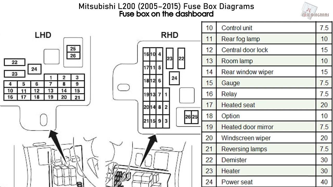 Mitsubishi L200 (2005-2015) Fuse Box Diagrams - YouTubeYouTube