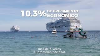 Miniatura de video 4to Informe - Turismo