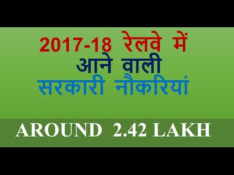 Upcoming Railway Recruitment Notification 2017 | Upcoming Government Jobs 2017 – 18