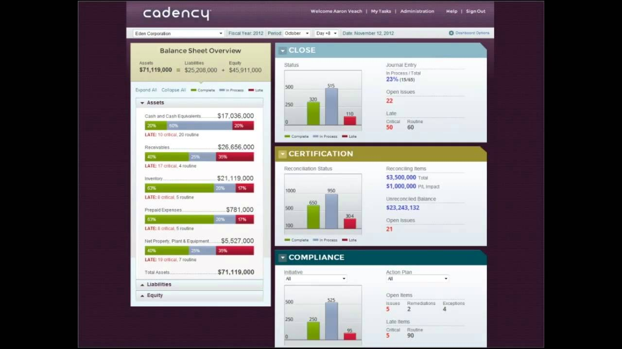 Cadency a Trintech Solution Overview - YouTube