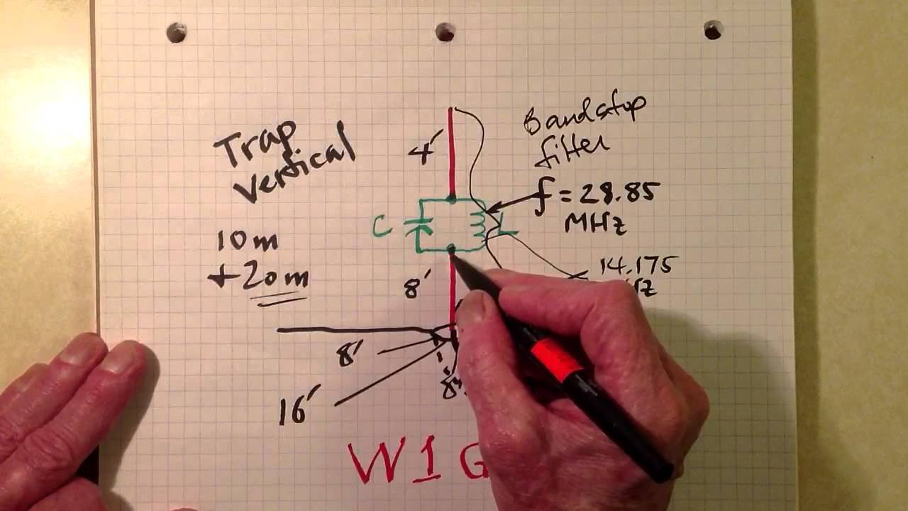 How an Antenna Trap Works