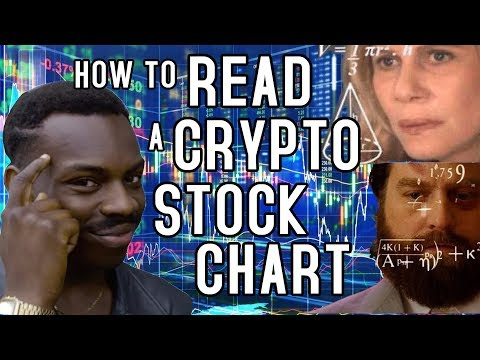 How To Read A Crypto Stock Chart
