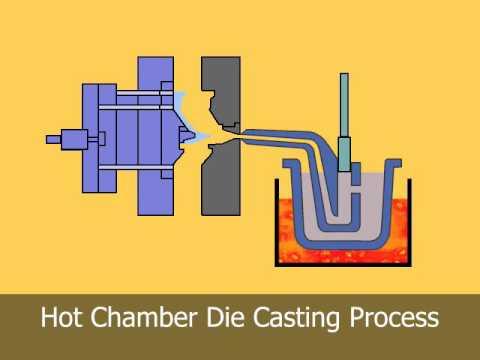 Hot Chamber Process - NADCA Design