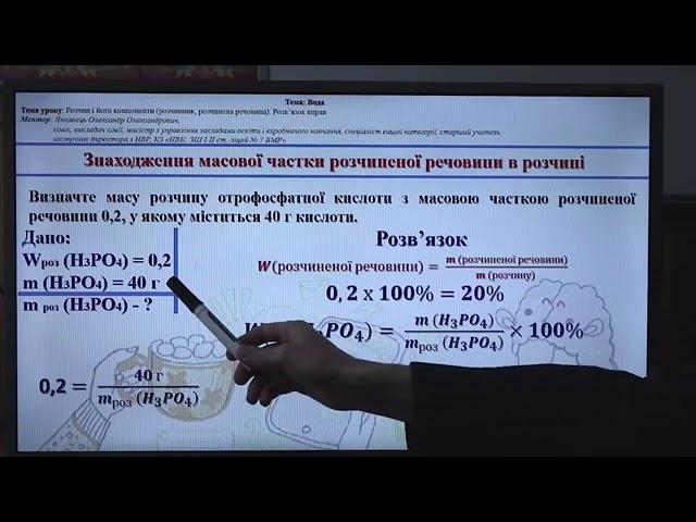 7 клас. Хімія. Властивості води