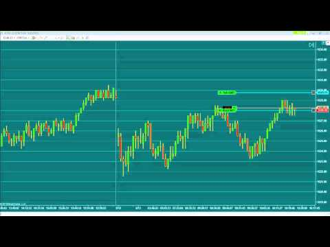 Winborn Traders Review How To Trade Emini S&P FUtures