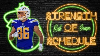 2019 Fantasy Football - Tight End Rest of Season Strength of Schedule