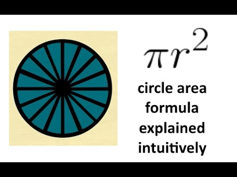the area of a circle formula simple intuitive explanation youtube