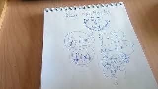 П.1 Функция. Область определения и область значений функции - Алгебра 9 класс Макарычев