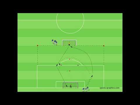 Torschuss - Doppelter 16er - Passspiel - Technik - Soccer Exercises