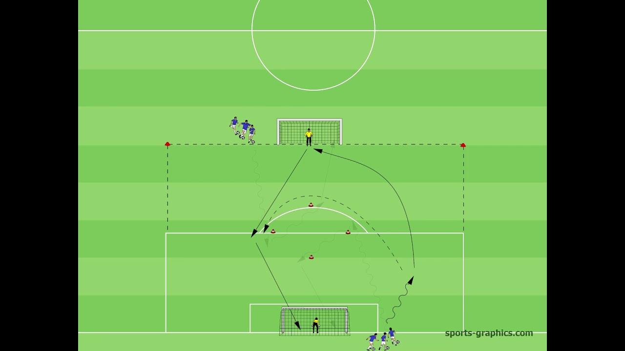 Torschuss Doppelter 16er Passspiel Technik Soccer Exercises