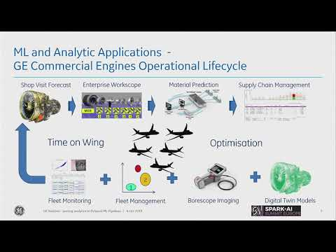 GE Aviation – Experience Porting Analytics into PySpark ML Pipelines -Peter Knight and Honor Powrie