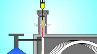 GC/MS Testing 100% Pure Essential Oils