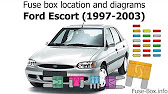 fuse box location and diagrams ford escort 1997 2003 youtube fuse box location and diagrams ford escort 1997 2003
