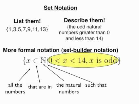Set Notation (solutions, examples, videos, worksheets ...