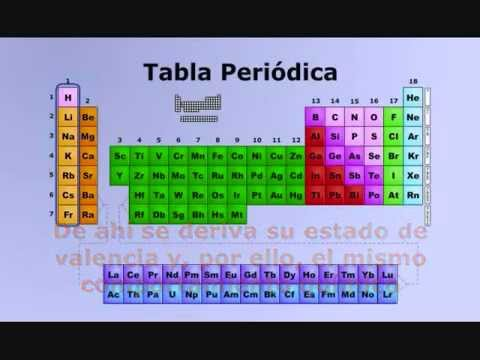 Tutorial de la tabla peridica de los elementos ejemplo de tutorial de la tabla peridica de los elementos ejemplo de ciencias quimicas urtaz Image collections