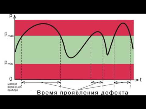 видео: Как отыскать неисправный конденсатор