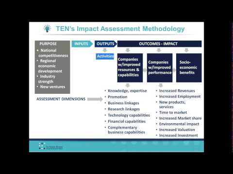 Measuring Impact  7 5 Questions with Brian Barge from The Evidence Network