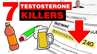 💪 Top 7 Testosterone Killers In Your Home