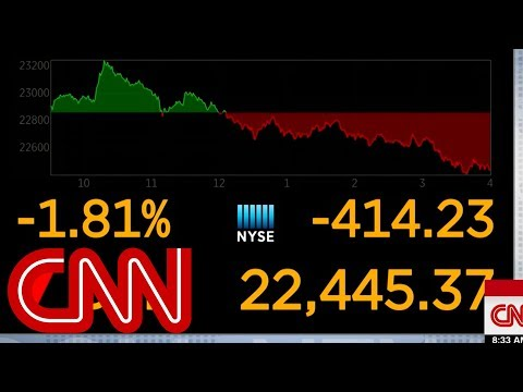 The Dow's worst week since the 2008 financial crisis