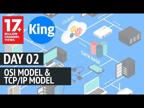 200-125 CCNA v3.0 | Day 2: OSI Model - TCP-IP Model | Free CCNA, NetworKing