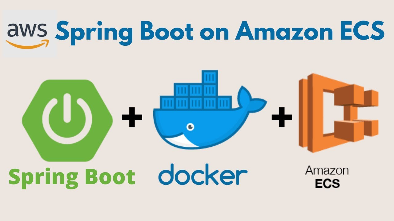 How to Build and Deploy SpringBoot Microservice with Docker on AWS ECS | AWS Fargate