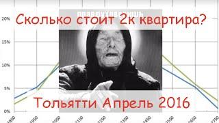 Сколько стоит 2к. квартира? Мск. апрель 2016. Недвижимость Тольятти(, 2016-04-06T17:47:36.000Z)