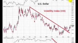 How to Profit from High Volatility in the Forex Market
