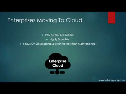 Service-Oriented Architecture, Cloud & API Economy