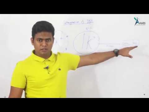 Diabetic ketoacidosis practical management part-1