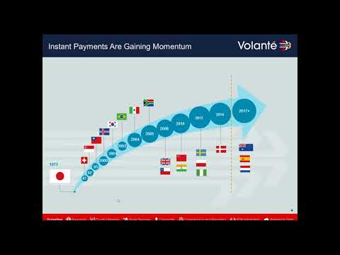 RTP / Instant Payments  - a Global View