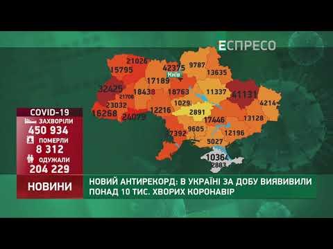Коронавирус в Украине: статистика за 7 ноября
