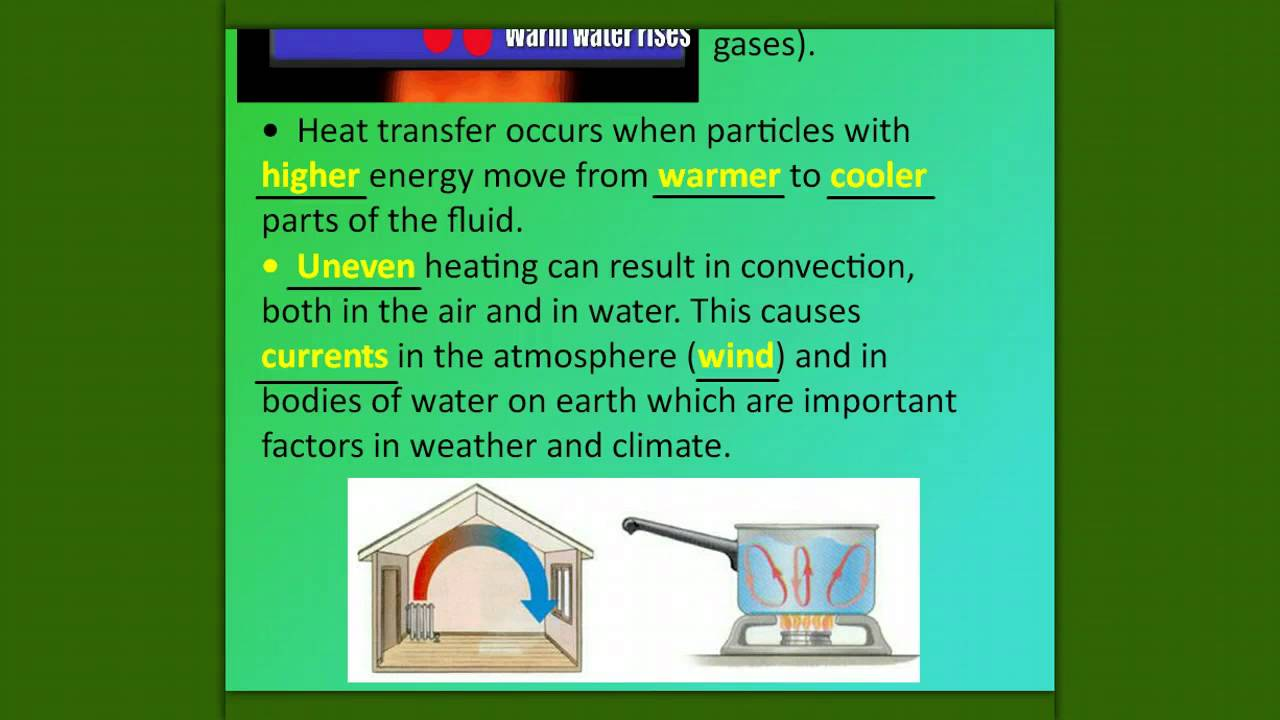 3 Forms Of Heat Transfer Conduction Convection Radiation