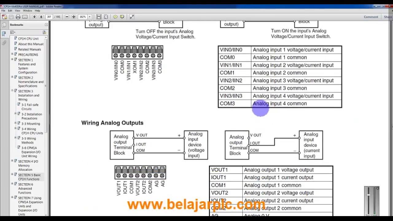 Belajar Analog Input  U0026 Output Plc Omron