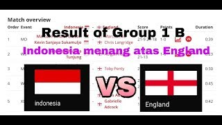 Result LIVE Sudirman Cup 2019 Indonesia vs England