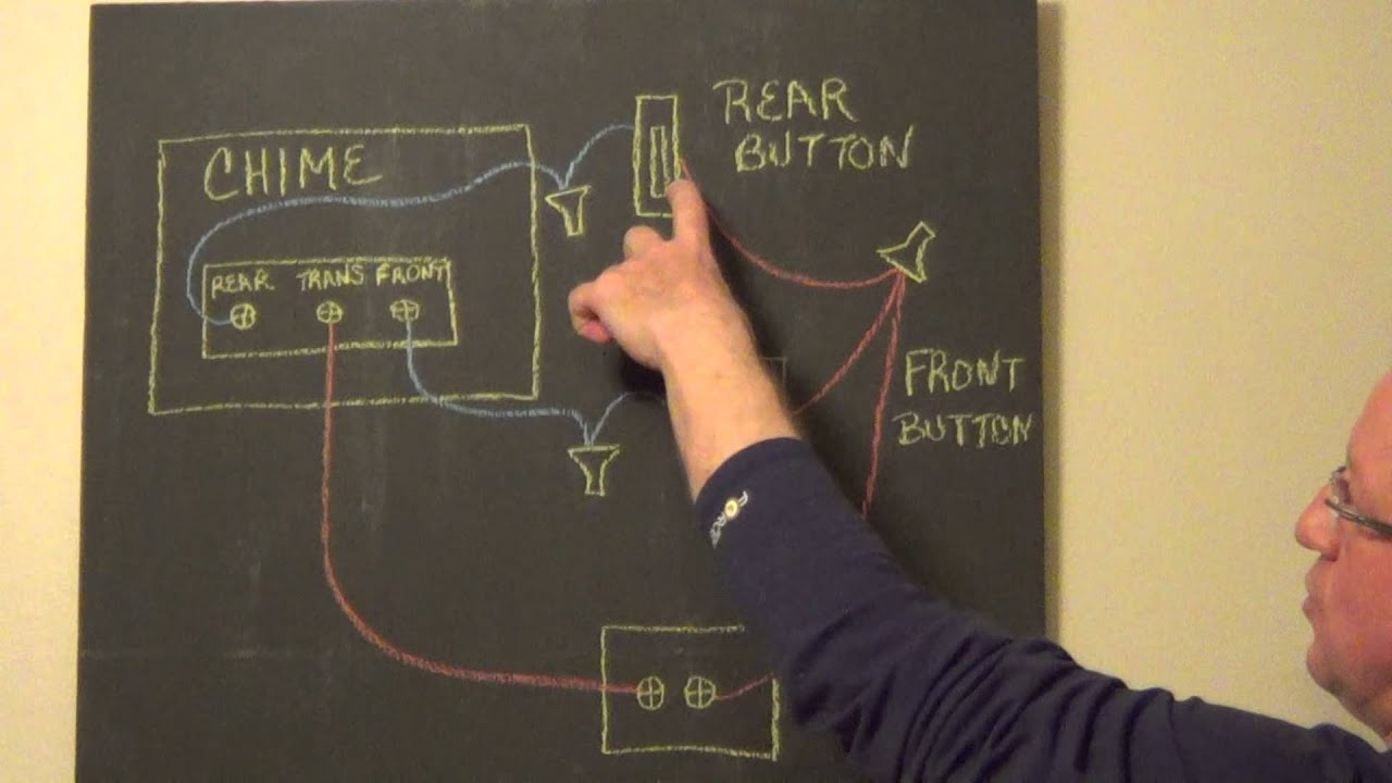door bell wiring diagram 1997 ford f150 ac how to wire a transformer doorbell youtube