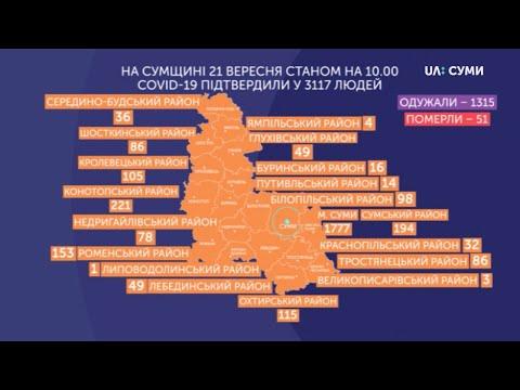 Суспільне Суми: Коронавірус на Сумщині: за добу зафіксували 94 інфікованих та одну смерть