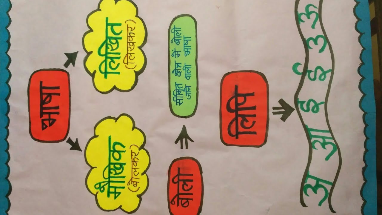 How to make hindi vyakaran \
