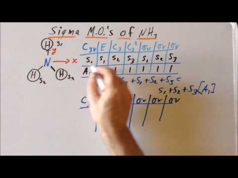 Projection operator method: sigma molecular orbitals of ammonia (NH₃)