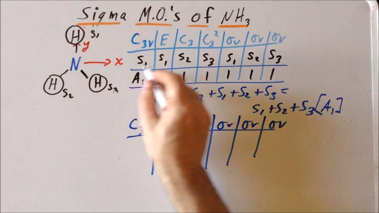 Projection operator method: sigma molecular orbitals of ammonia (NH₃)